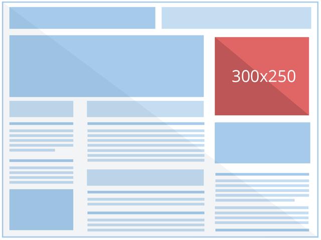 Google Display oglasi